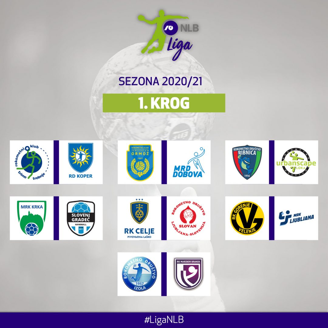 You are currently viewing Maribor sezono 2020/2021 začenja na gostovanju pri Izoli
